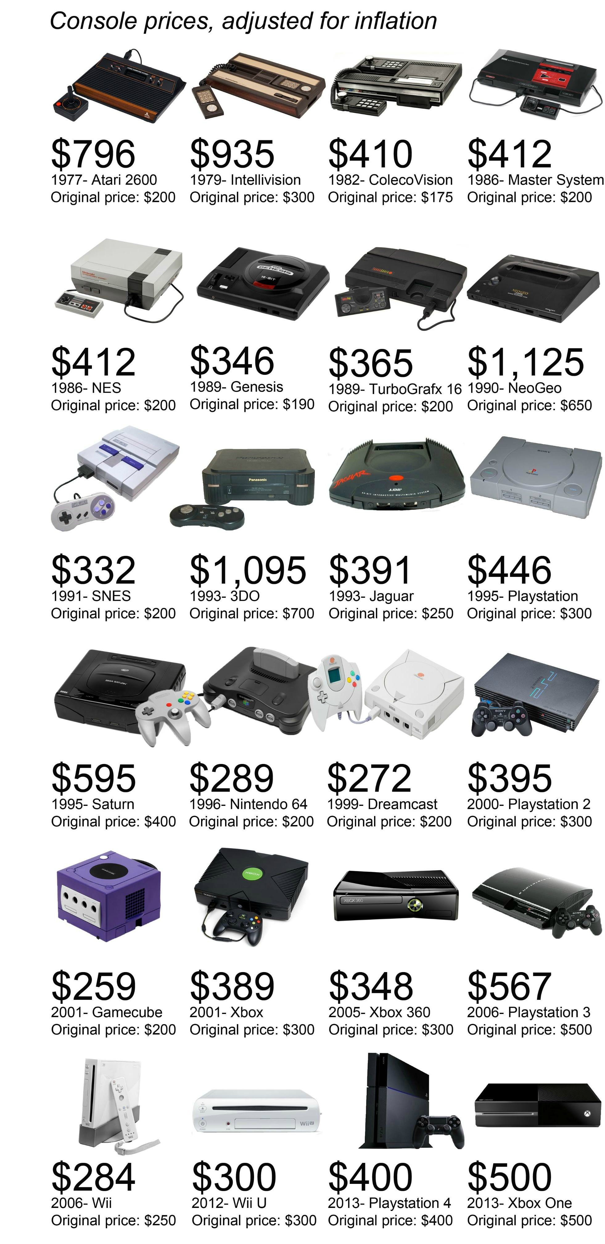 real-price-console