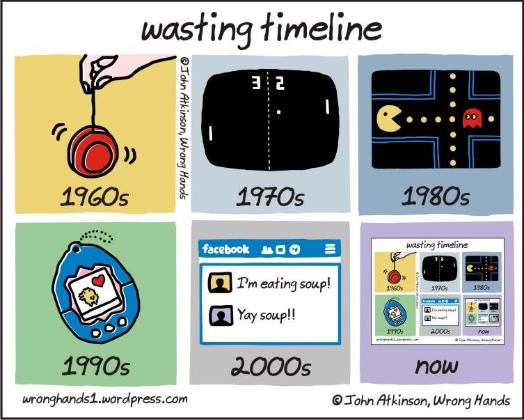 wasting-timeline