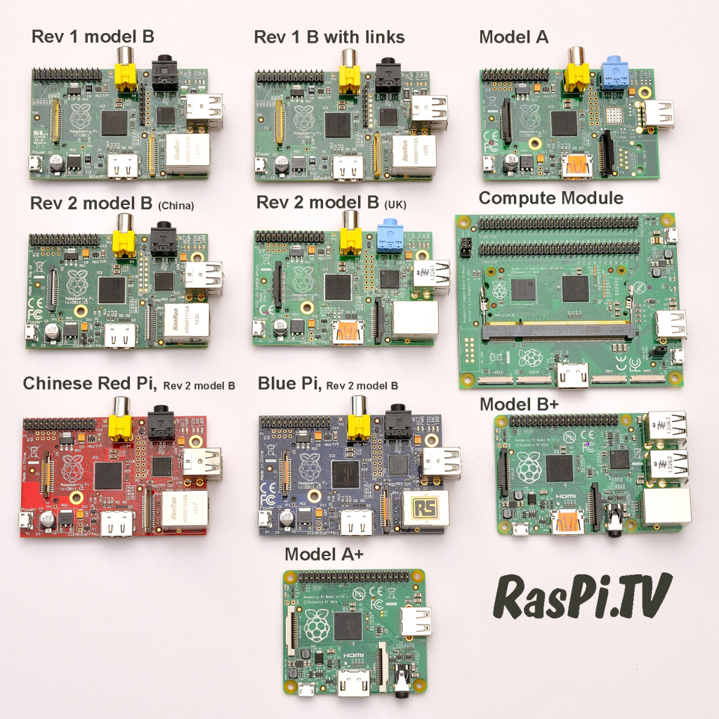 Raspberry_Pi_Family_A-annotated-15001