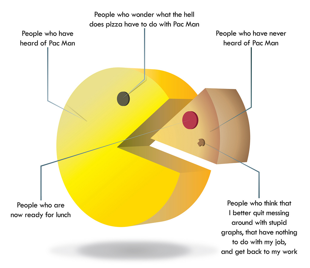 Pacman для бизнеса
