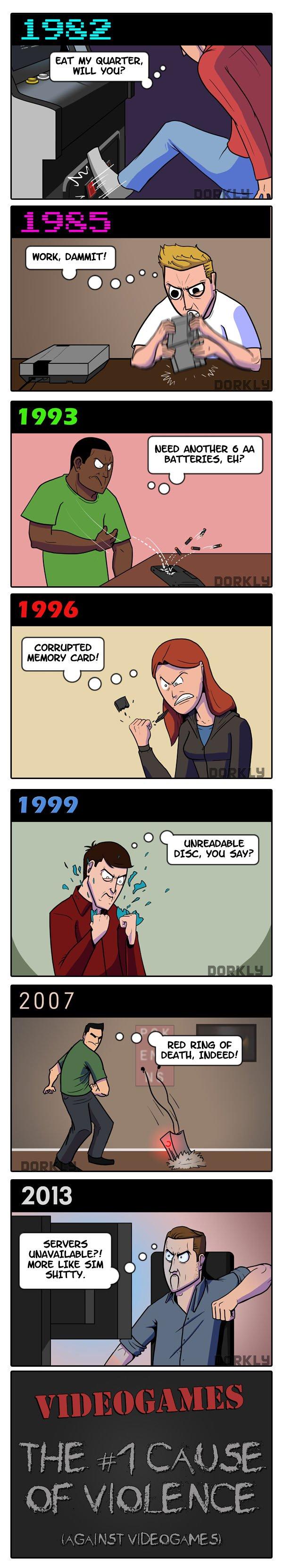 История насилия (против) видеоигр