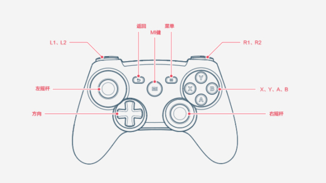 xiaomi-bluetooth-game-controller