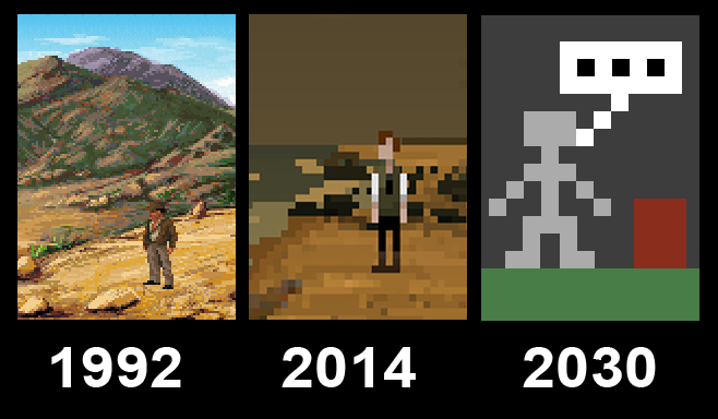 We now know the future of pixel art