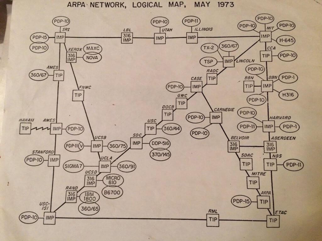 Первая карта Интернета