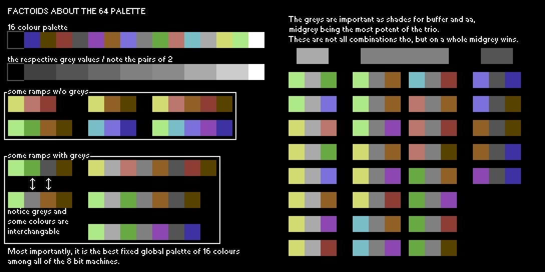 Секретные цвета Commodore 64
