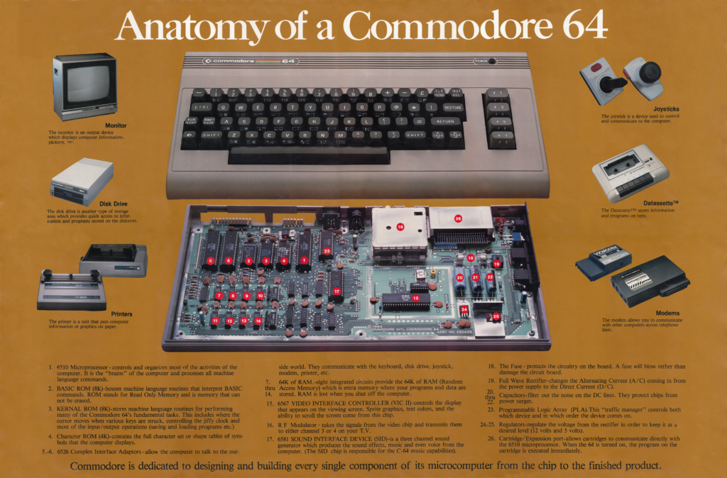 Anatomy of Commodore 64 poster 4K PNG
