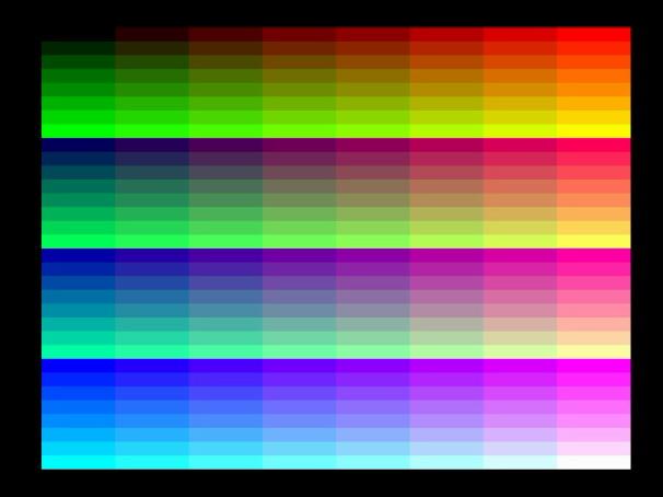 Демосцена на Вектор-06Ц
